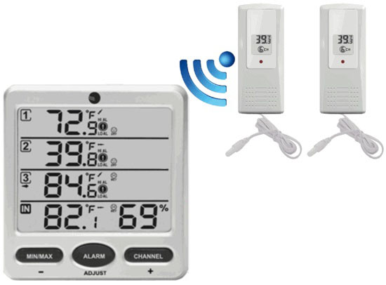 AMBALM001 8-Channel Wireless Refrigerator / Freezer Thermometer Alarm