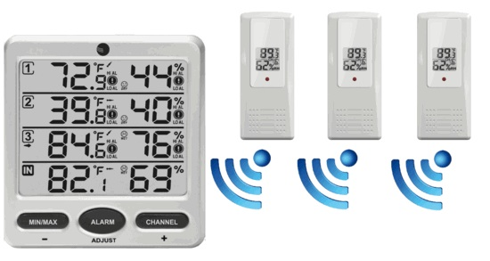 AMBALM002 Wireless Indoor/Outdoor 8-Channel Thermo-Hygrometer