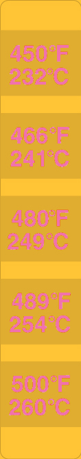 TLCSEN457: Temperature Label ThermoStrip for Drying and Curing
