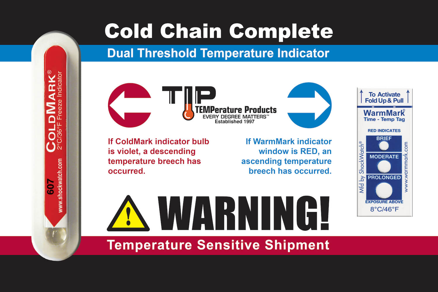 WMSSEN034: Temperature Label Cold Chain Complete Package (2°C to 8°C)