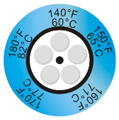 TLCSEN048: Temperature Label 5 Level Clock Indicator-2
