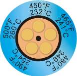 TLCSEN054: Temperature Label 5 Level Clock Indicator-8